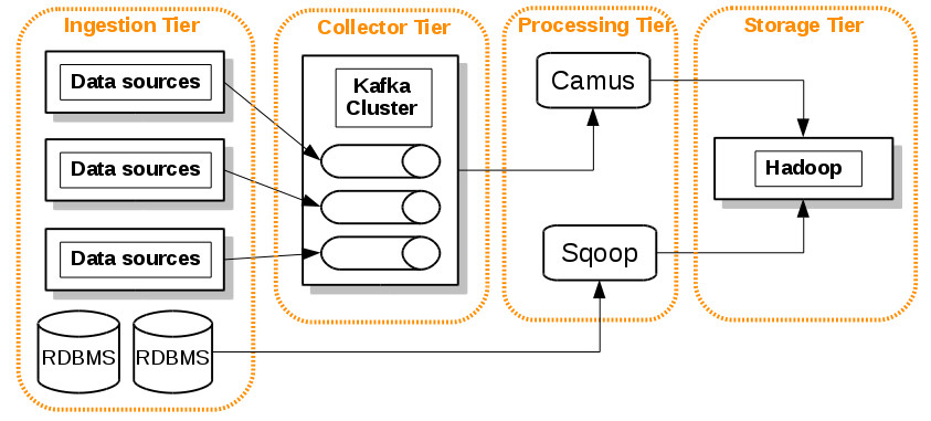 batch-processing-PT