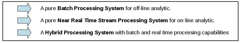processing-flavors-PT